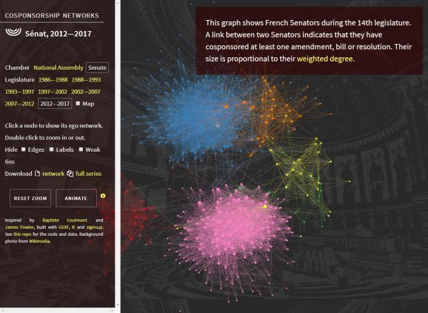 Visualisation des cosignatures parlementaires © briatte_org_sigma